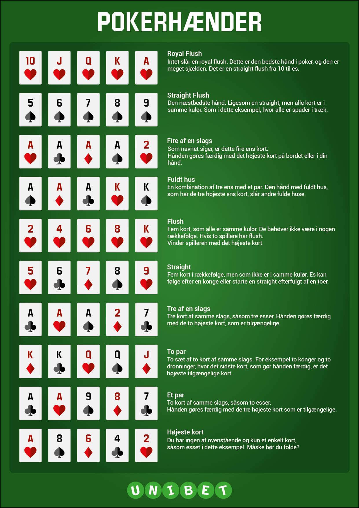 a4-poker-hands-da