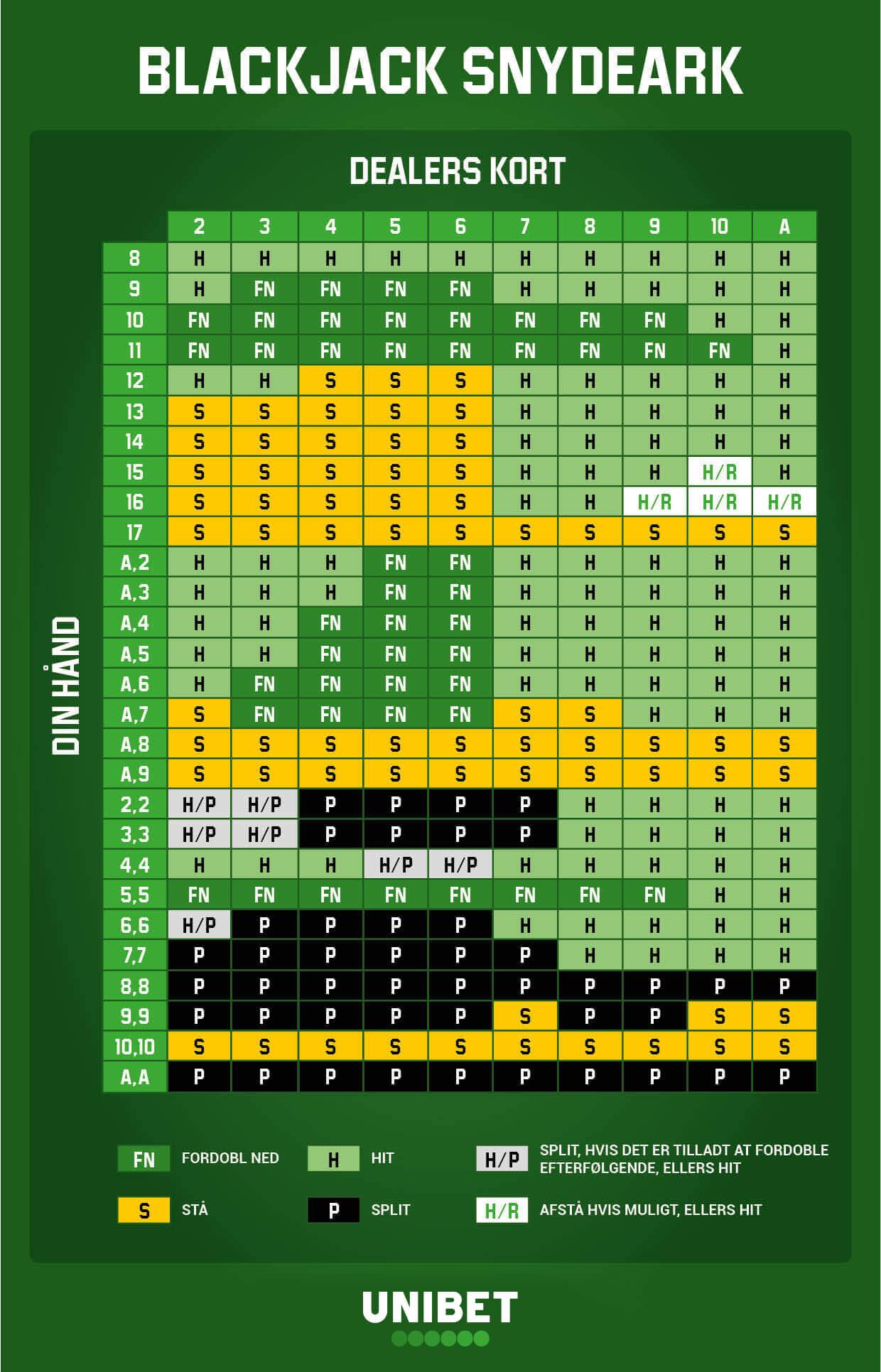 blackjack-cheat-sheet-da