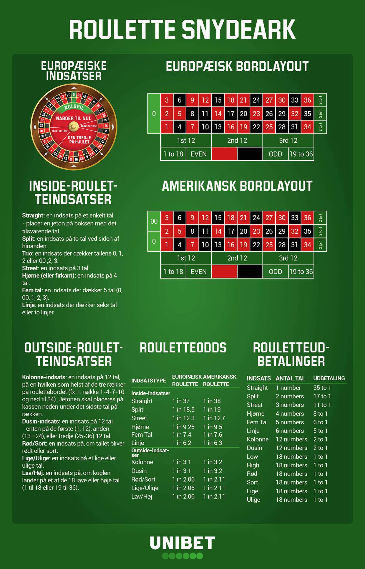 roulette-cheat-sheet-da