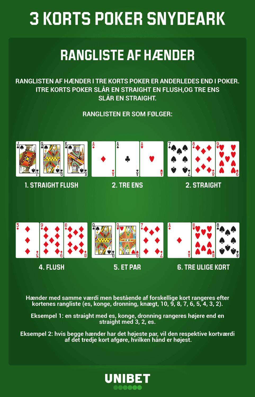 3 card poker de